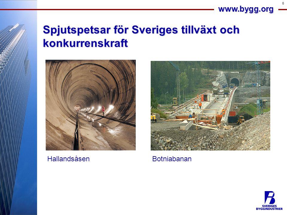 www.bygg.org 6 Spjutspetsar för Sveriges tillväxt och konkurrenskraft HallandsåsenBotniabanan