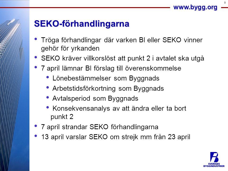 www.bygg.org 9SEKO-förhandlingarna Tröga förhandlingar där varken BI eller SEKO vinner gehör för yrkanden SEKO kräver villkorslöst att punkt 2 i avtalet ska utgå 7 april lämnar BI förslag till överenskommelse Lönebestämmelser som Byggnads Arbetstidsförkortning som Byggnads Avtalsperiod som Byggnads Konsekvensanalys av att ändra eller ta bort punkt 2 7 april strandar SEKO förhandlingarna 13 april varslar SEKO om strejk mm från 23 april
