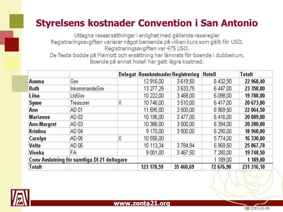 www.zonta21.org Styrelsens kostnader Convention i San Antonio Uttagna reseersättningar i enlighet med gällande reseregler Registreringsavgiften varier