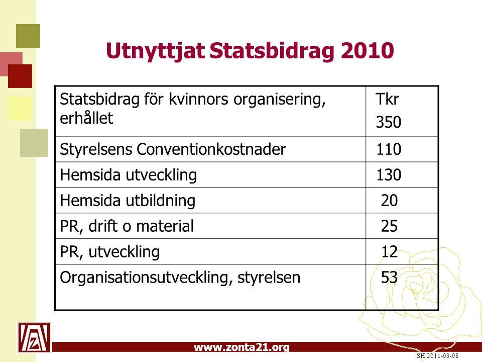 www.zonta21.org Utnyttjat Statsbidrag 2010 Statsbidrag för kvinnors organisering, erhållet Tkr 350 Styrelsens Conventionkostnader 110 Hemsida utveckli