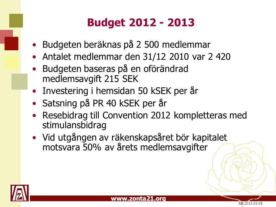 www.zonta21.org Budget 2012 - 2013 Budgeten beräknas på 2 500 medlemmar Antalet medlemmar den 31/12 2010 var 2 420 Budgeten baseras på en oförändrad m