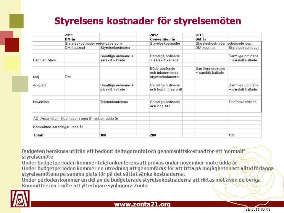 www.zonta21.org Styrelsens kostnader för styrelsemöten Budgeten beräknas utifrån ett bedömt deltagarantal och genomsnittskostnad för ett 'normalt' sty