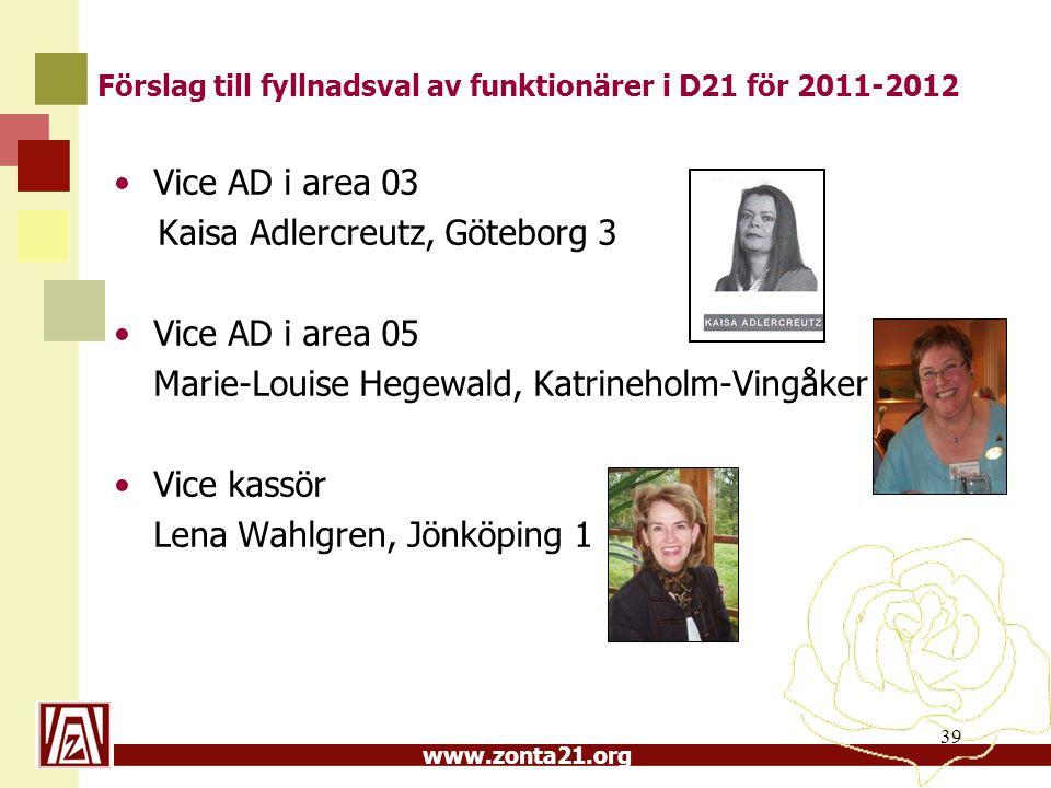 www.zonta21.org Förslag till fyllnadsval av funktionärer i D21 för 2011-2012 Vice AD i area 03 Kaisa Adlercreutz, Göteborg 3 Vice AD i area 05 Marie-L