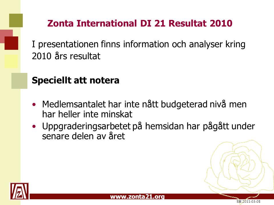 www.zonta21.org Zonta International DI 21 Resultat 2010 I presentationen finns information och analyser kring 2010 års resultat Speciellt att notera M