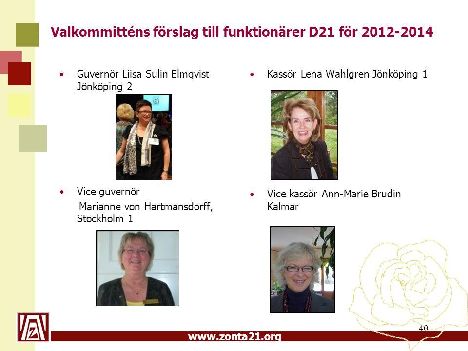 www.zonta21.org Valkommitténs förslag till funktionärer D21 för 2012-2014 Guvernör Liisa Sulin Elmqvist Jönköping 2 Vice guvernör Marianne von Hartman