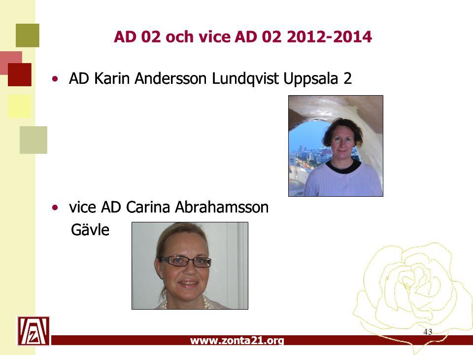 www.zonta21.org AD 02 och vice AD 02 2012-2014 AD Karin Andersson Lundqvist Uppsala 2 vice AD Carina Abrahamsson Gävle 43 AD Karin Andersson Lundqvist