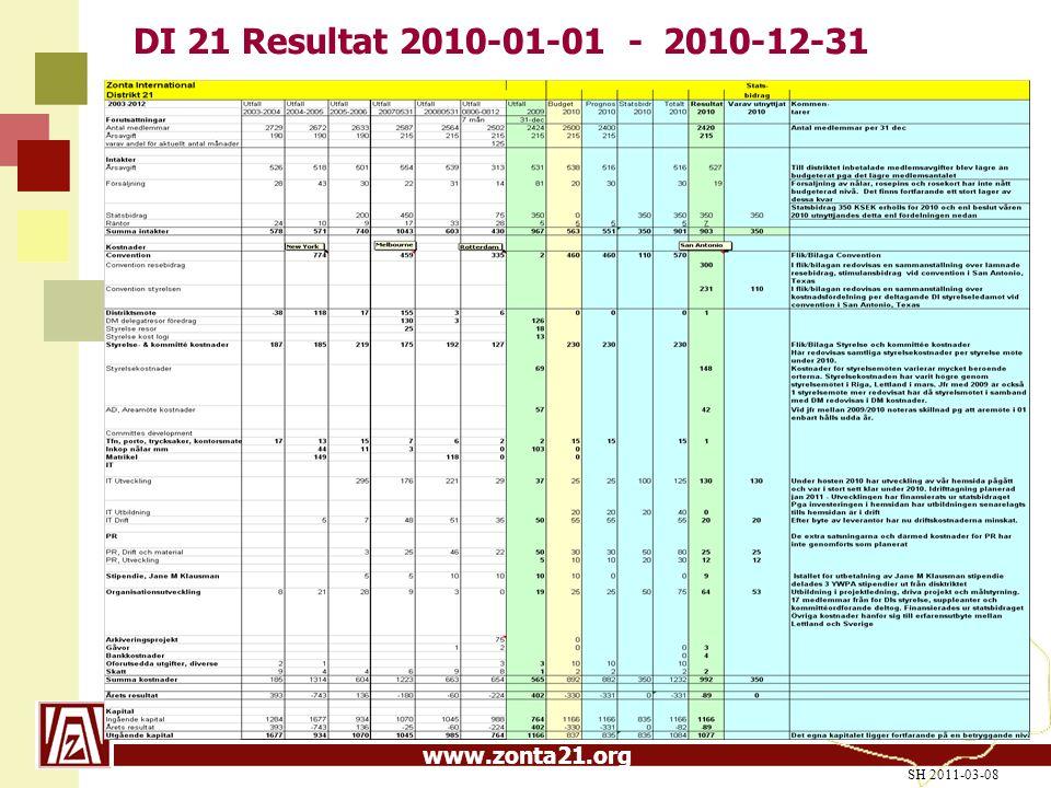 www.zonta21.org DI 21 Resultat 2010-01-01 - 2010-12-31 SH 2011-03-08