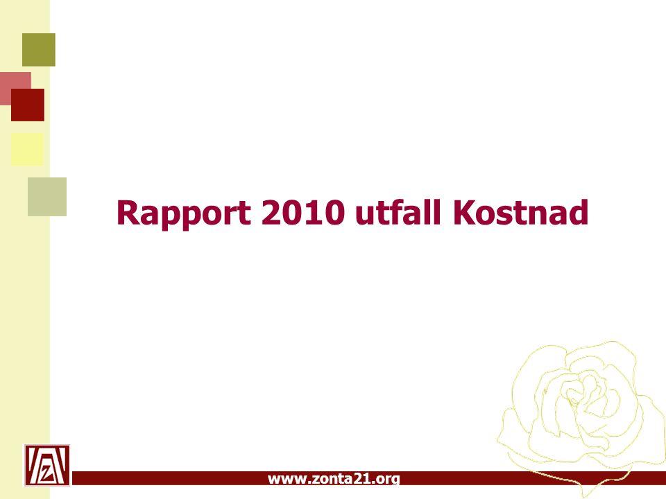 www.zonta21.org Rapport 2010 utfall Kostnad