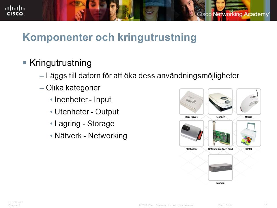ITE PC v4.0 Chapter 1 23 © 2007 Cisco Systems, Inc. All rights reserved.Cisco Public Komponenter och kringutrustning  Kringutrustning – Läggs till da