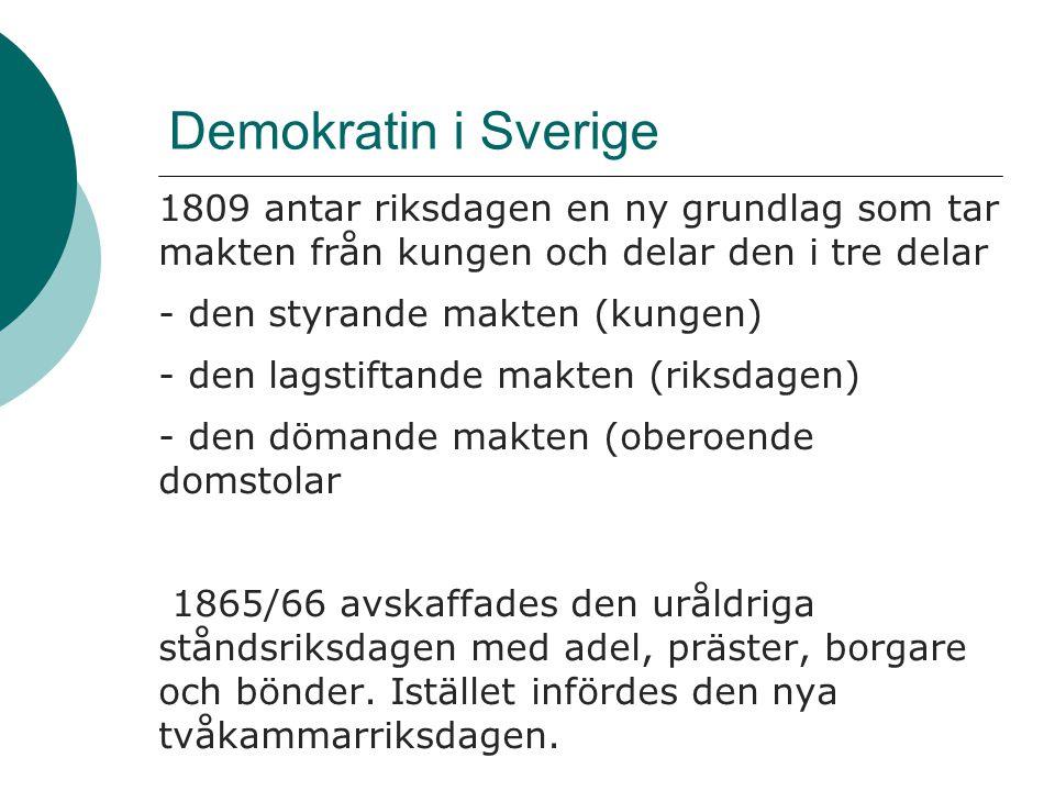 Demokratin i Sverige 1809 antar riksdagen en ny grundlag som tar makten från kungen och delar den i tre delar - den styrande makten (kungen) - den lag