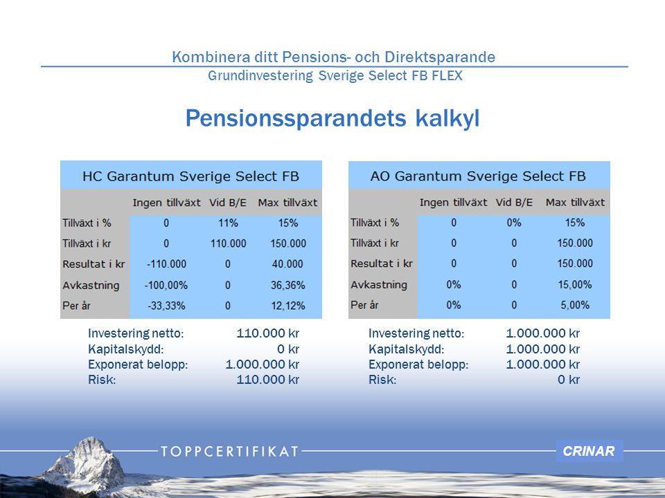 CRINAR Pensionssparandets kalkyl Kombinera ditt Pensions- och Direktsparande Grundinvestering Sverige Select FB FLEX Investering netto: Kapitalskydd: