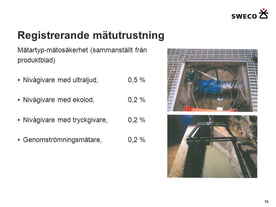 Registrerande mätutrustning 16 Mätartyp-mätosäkerhet (sammanställt från produktblad) Nivågivare med ultraljud,0,5 % Nivågivare med ekolod,0,2 % Nivågi