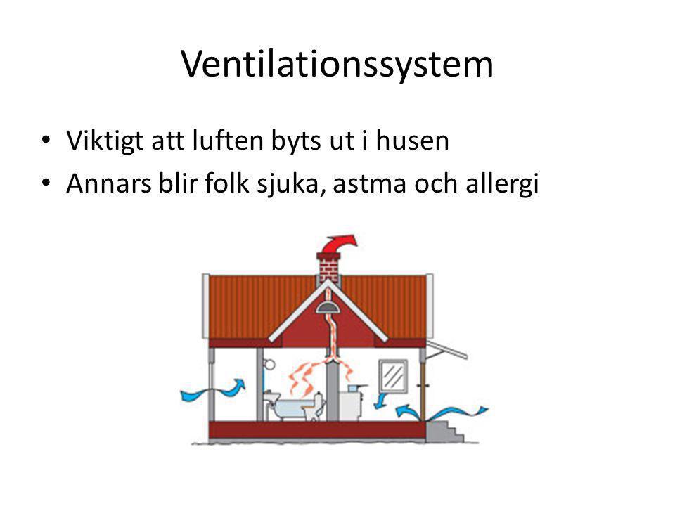 Ventilationssystem Viktigt att luften byts ut i husen Annars blir folk sjuka, astma och allergi