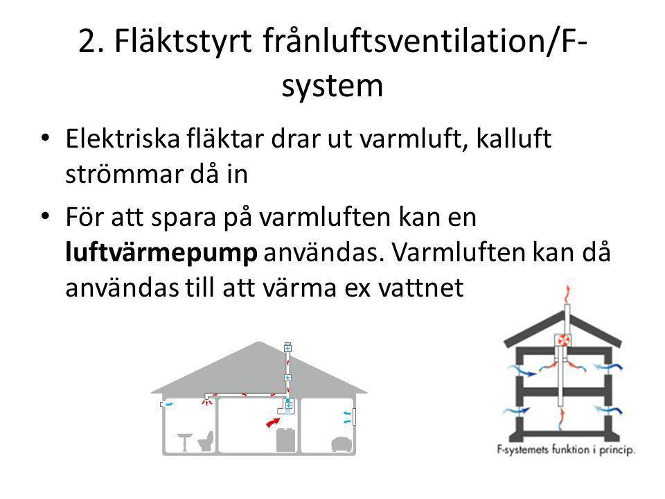 2. Fläktstyrt frånluftsventilation/F- system Elektriska fläktar drar ut varmluft, kalluft strömmar då in För att spara på varmluften kan en luftvärmep