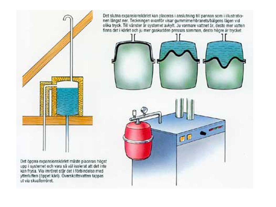 Hur vattnet värms… Oljeeldning – Olja finns i en tank i huset.