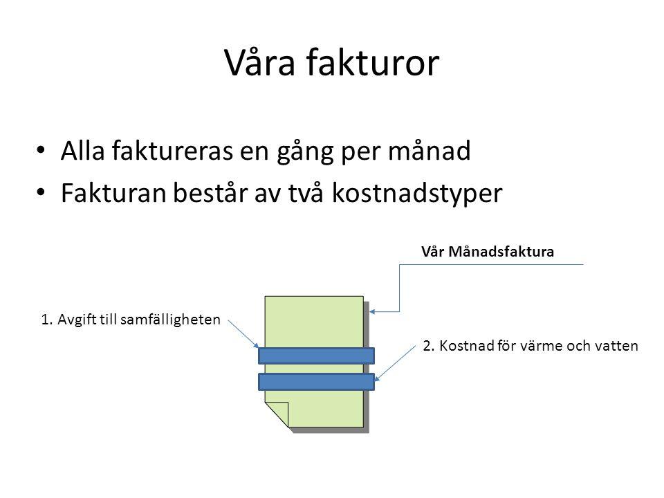 Våra fakturor Alla faktureras en gång per månad Fakturan består av två kostnadstyper 1.