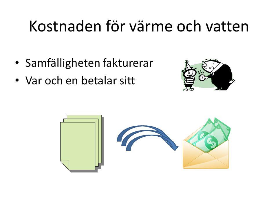 750 SEK per månad Fast avgift Avgiften till samfälligheten är fast Lika för alla