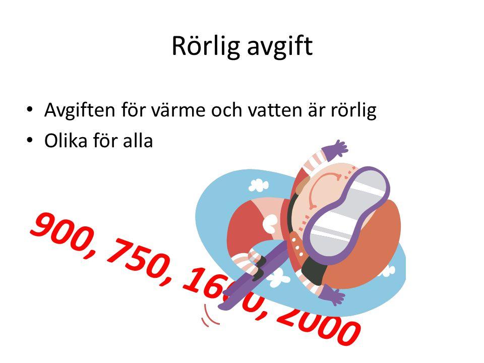 Rörlig avgift Avgiften för värme och vatten är rörlig Olika för alla 900, 750, 1600, 2000