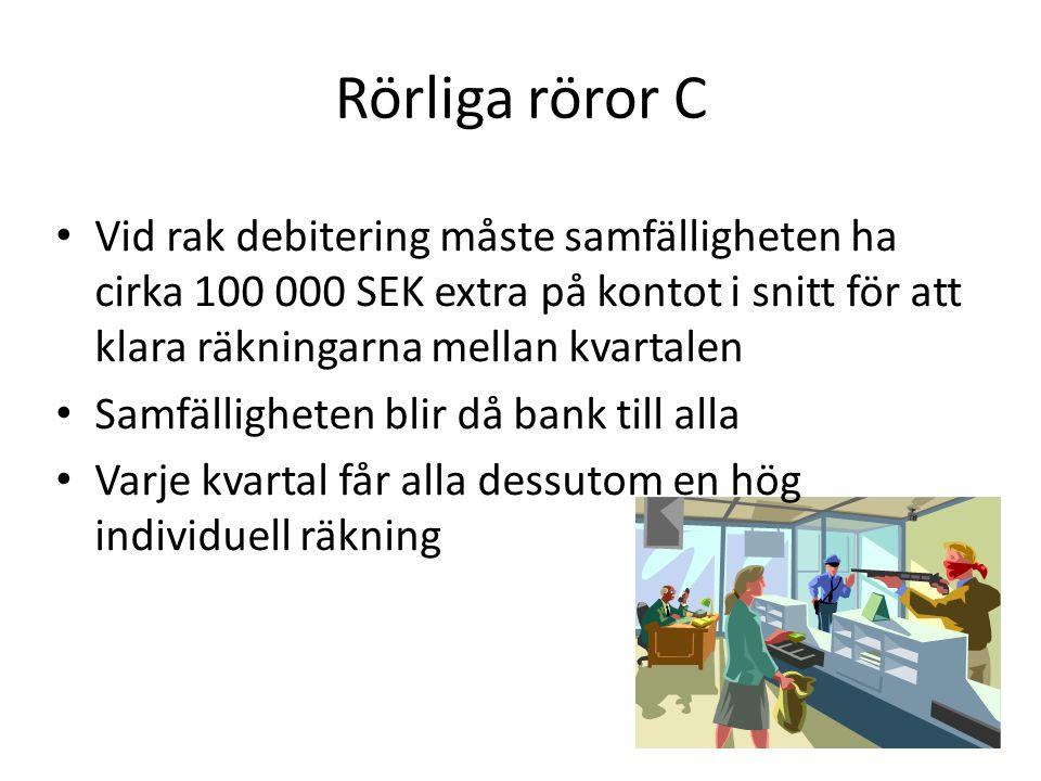 Rörliga röror C Vid rak debitering måste samfälligheten ha cirka 100 000 SEK extra på kontot i snitt för att klara räkningarna mellan kvartalen Samfälligheten blir då bank till alla Varje kvartal får alla dessutom en hög individuell räkning