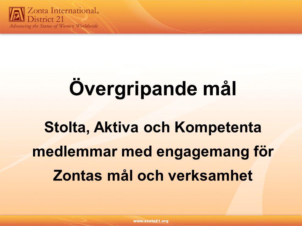 Övergripande mål Stolta, Aktiva och Kompetenta medlemmar med engagemang för Zontas mål och verksamhet