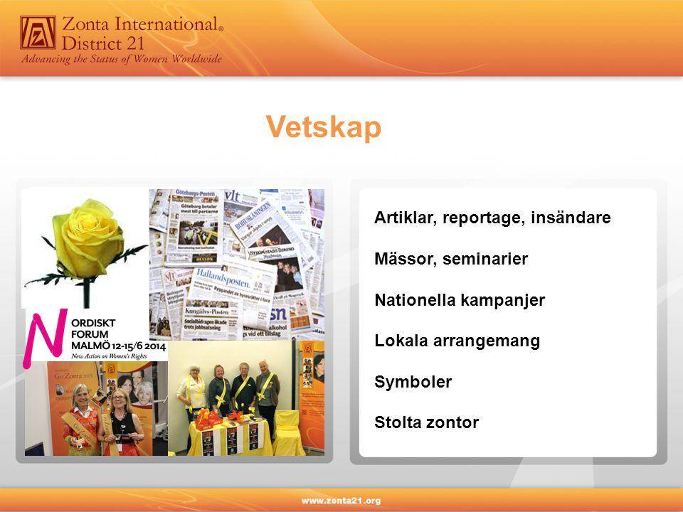 Artiklar, reportage, insändare Mässor, seminarier Nationella kampanjer Lokala arrangemang Symboler Stolta zontor