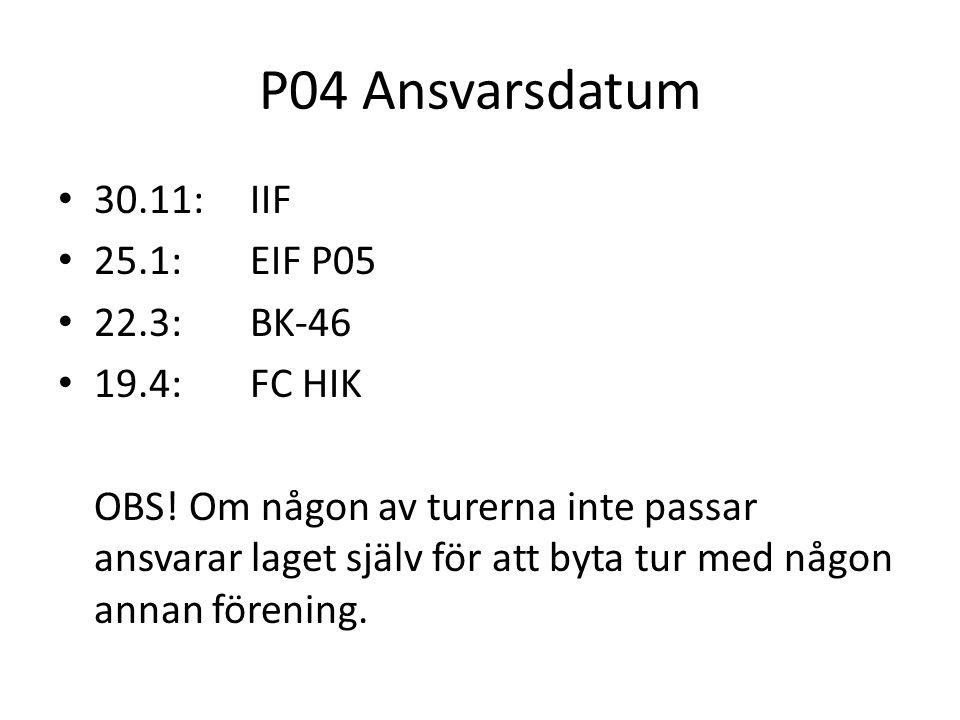 P04 Ansvarsdatum 30.11:IIF 25.1:EIF P05 22.3:BK-46 19.4:FC HIK OBS.