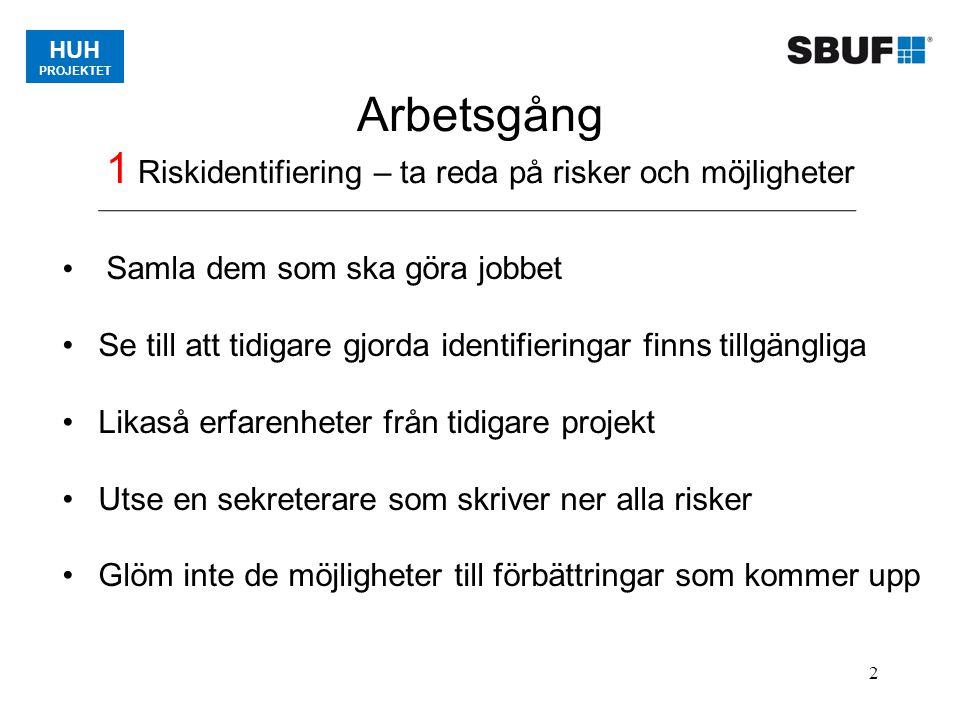HUH PROJEKTET 3 Arbetsgång 2 Riskvärdering – analysera och värdera risker För in de identifierade riskerna fördelade på tillämpliga byggdelar/aktiviteter Värdera riskerna genom att uppskatta sannolikheten för att riskhändelsen inträffar och konsekvensen av en sådan händelse Använd överenskomna bedömningstal