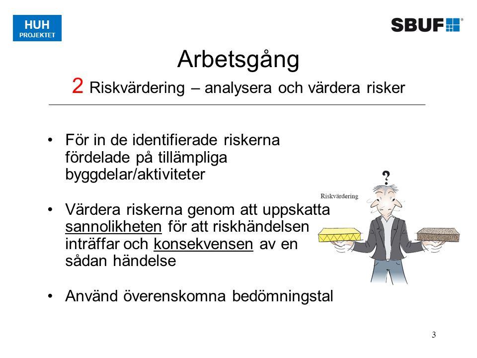 HUH PROJEKTET 3 Arbetsgång 2 Riskvärdering – analysera och värdera risker För in de identifierade riskerna fördelade på tillämpliga byggdelar/aktivite