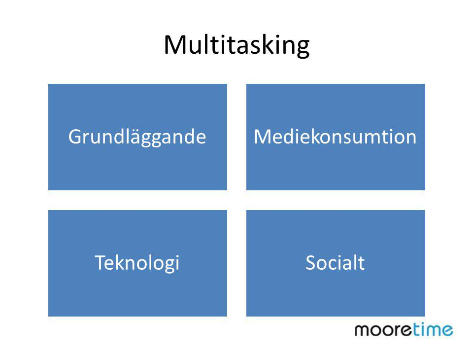 Multitasking GrundläggandeMediekonsumtion TeknologiSocialt