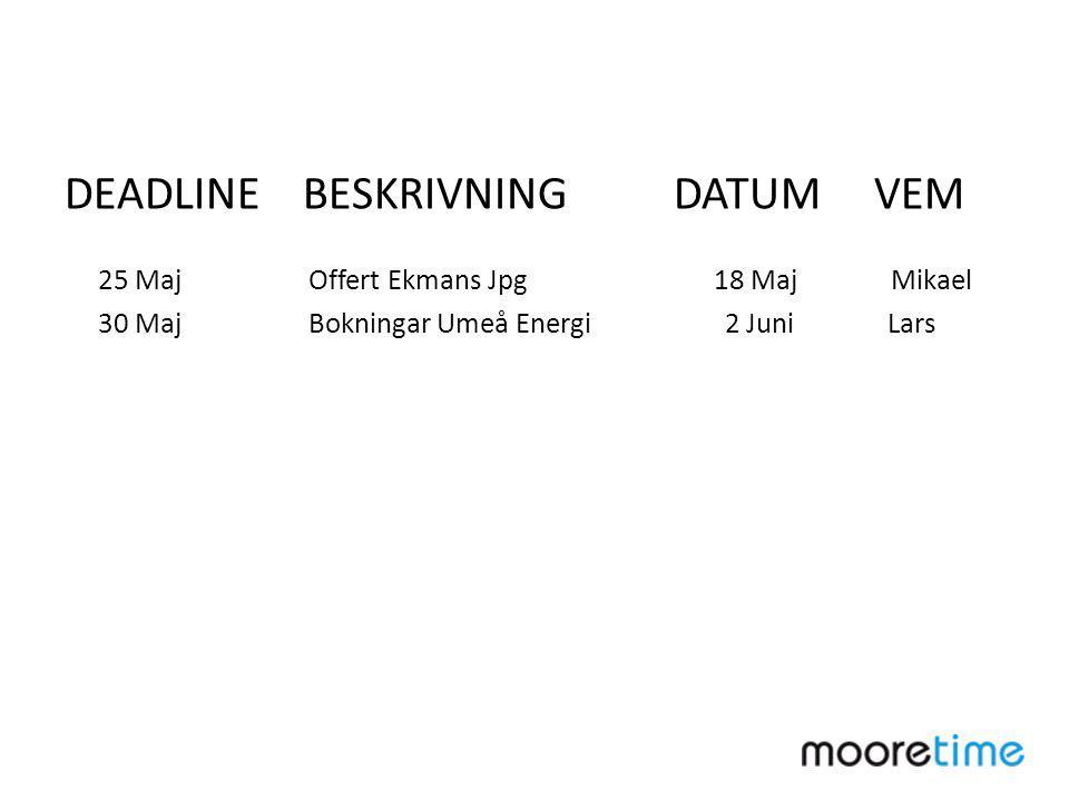 DEADLINE BESKRIVNING DATUM VEM 25 Maj Offert Ekmans Jpg 18 Maj Mikael 30 Maj Bokningar Umeå Energi 2 Juni Lars