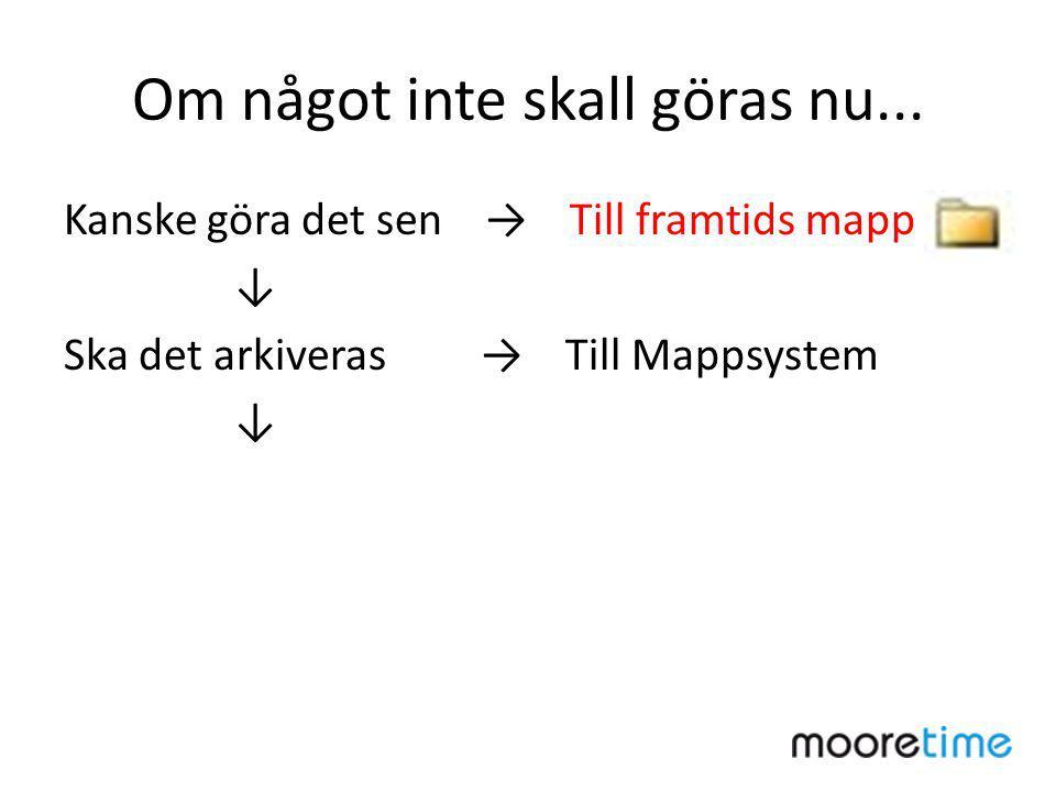Om något inte skall göras nu... Kanske göra det sen → Till framtids mapp ↓ Ska det arkiveras → Till Mappsystem ↓
