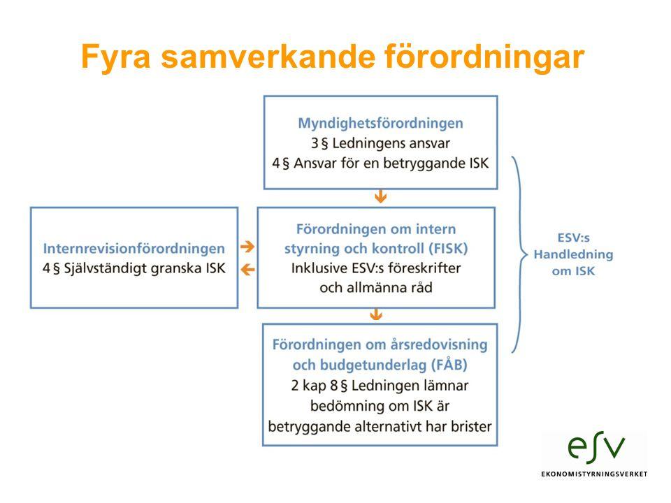 Fyra samverkande förordningar
