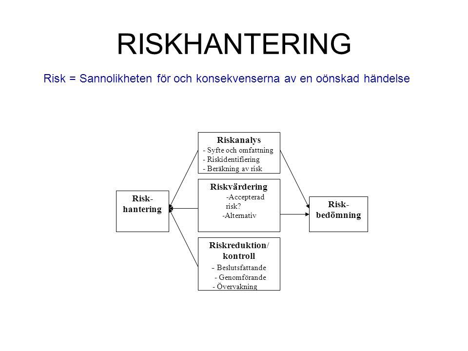 Riskanalys - Syfte och omfattning - Riskidentifiering - Beräkning av risk Riskvärdering -Accepterad risk? -Alternativ Riskreduktion/ kontroll - Beslut