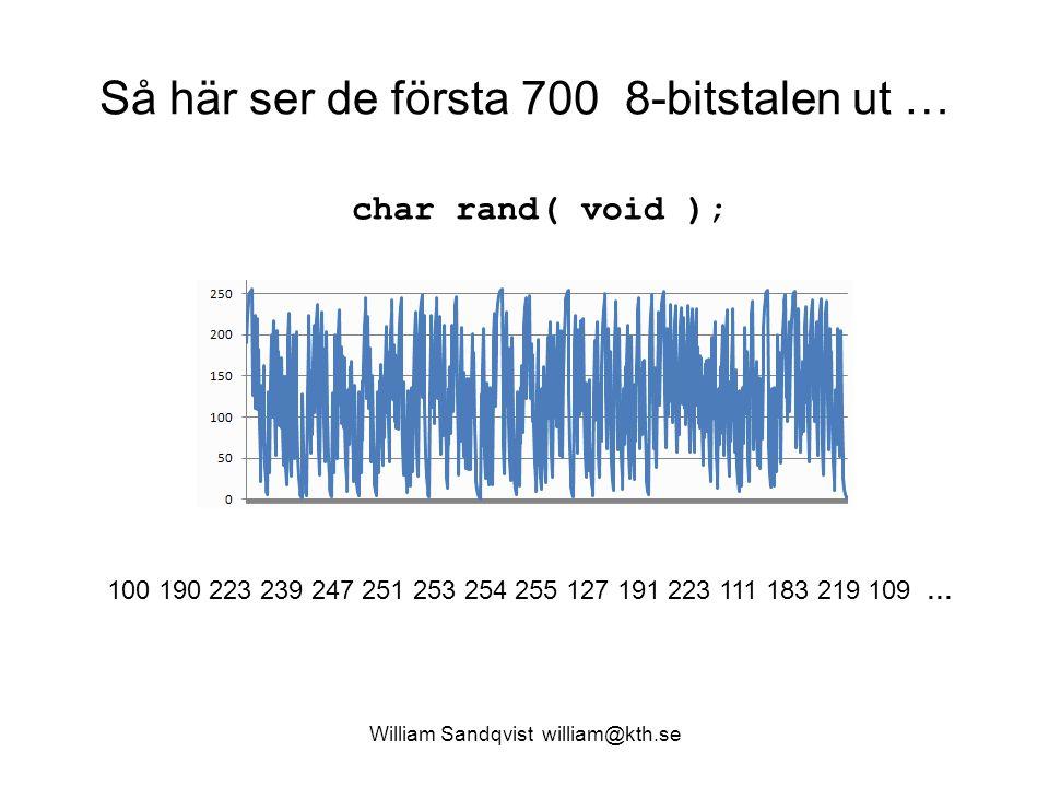 Så här ser de första 700 8-bitstalen ut … William Sandqvist william@kth.se char rand( void ); 100 190 223 239 247 251 253 254 255 127 191 223 111 183