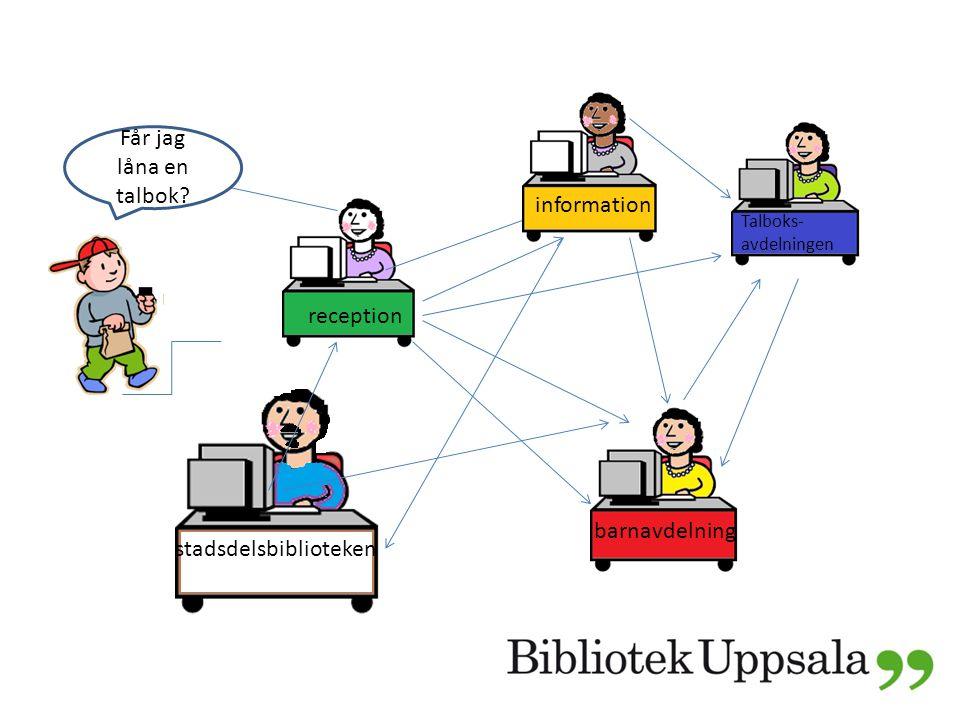 reception Talboks- avdelningen information stadsdelsbiblioteken barnavdelning Får jag låna en talbok?