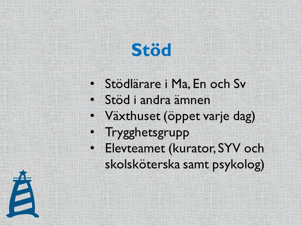 Stöd Stödlärare i Ma, En och Sv Stöd i andra ämnen Växthuset (öppet varje dag) Trygghetsgrupp Elevteamet (kurator, SYV och skolsköterska samt psykolog