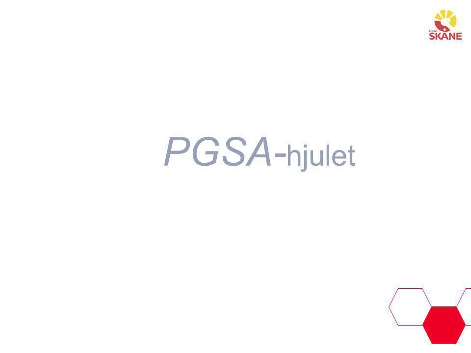 PGSA- hjulet