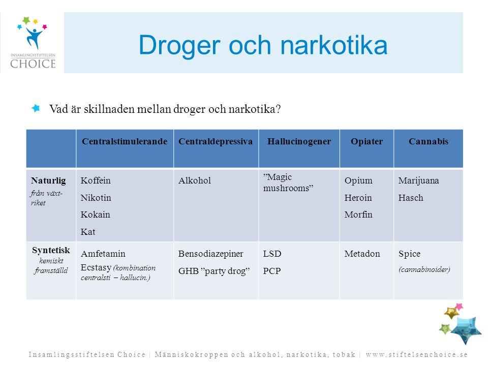 Insamlingsstiftelsen Choice | Människokroppen och alkohol, narkotika, tobak | www.stiftelsenchoice.se Droger och narkotika Vad är skillnaden mellan dr