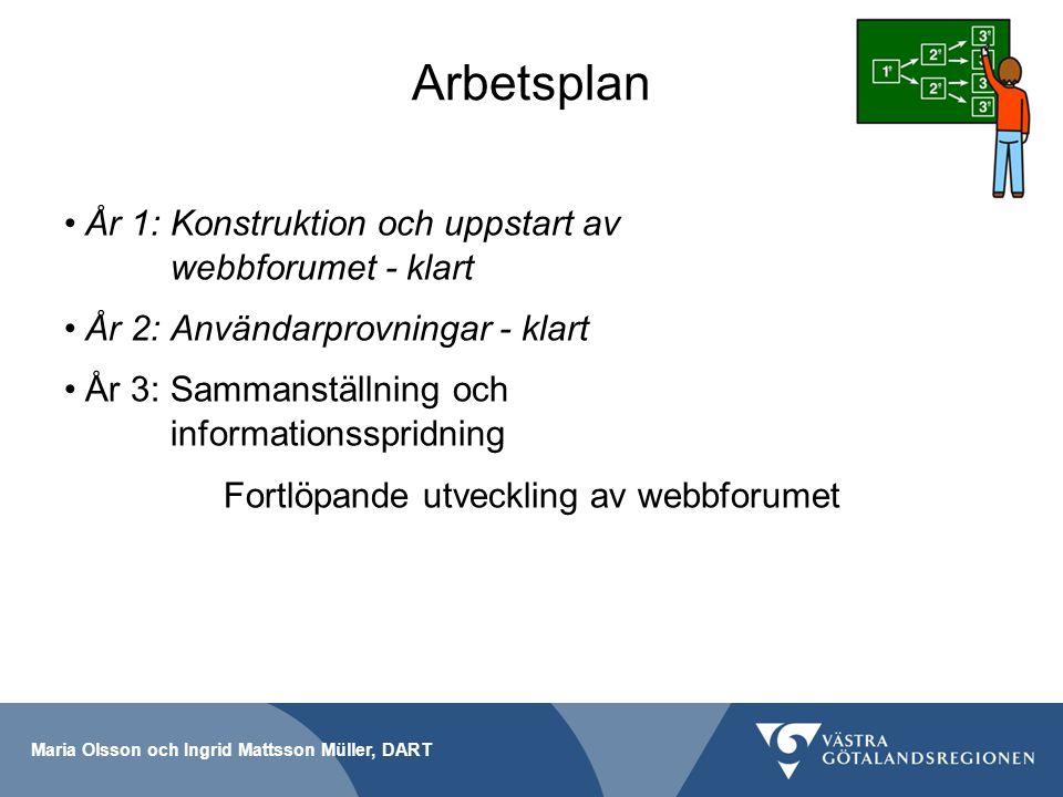 Maria Olsson och Ingrid Mattsson Müller, DART Arbetsplan År 1: Konstruktion och uppstart av webbforumet - klart År 2: Användarprovningar - klart År 3:
