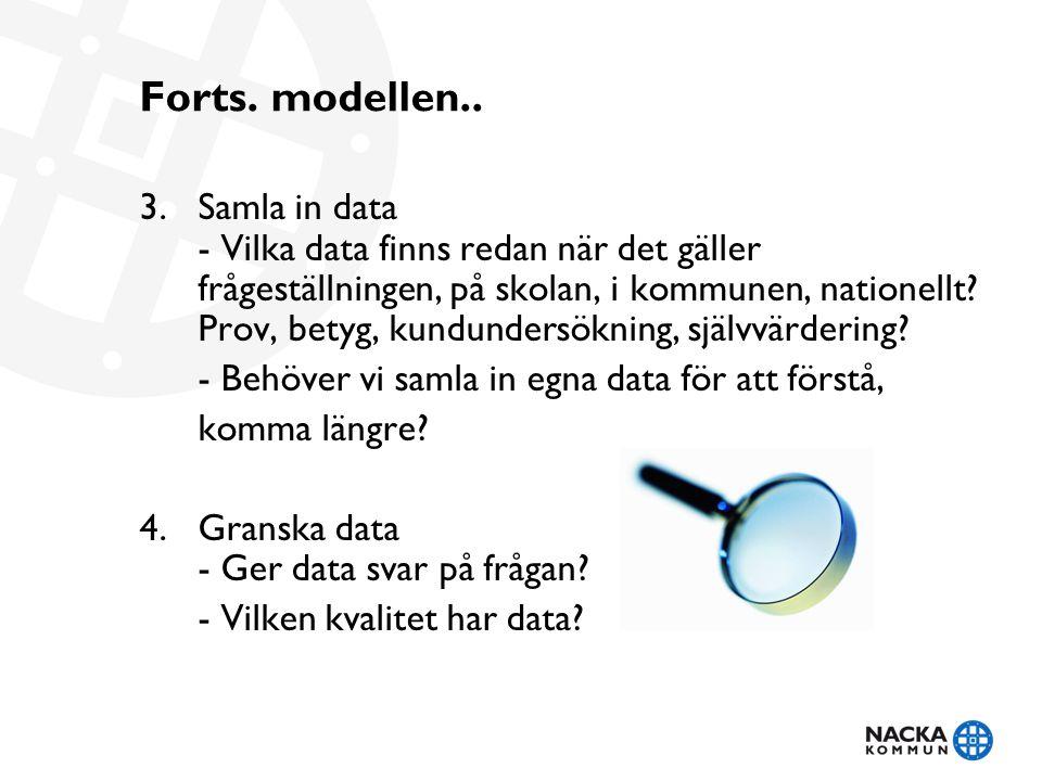 Forts. modellen.. 3.Samla in data - Vilka data finns redan när det gäller frågeställningen, på skolan, i kommunen, nationellt? Prov, betyg, kundunders