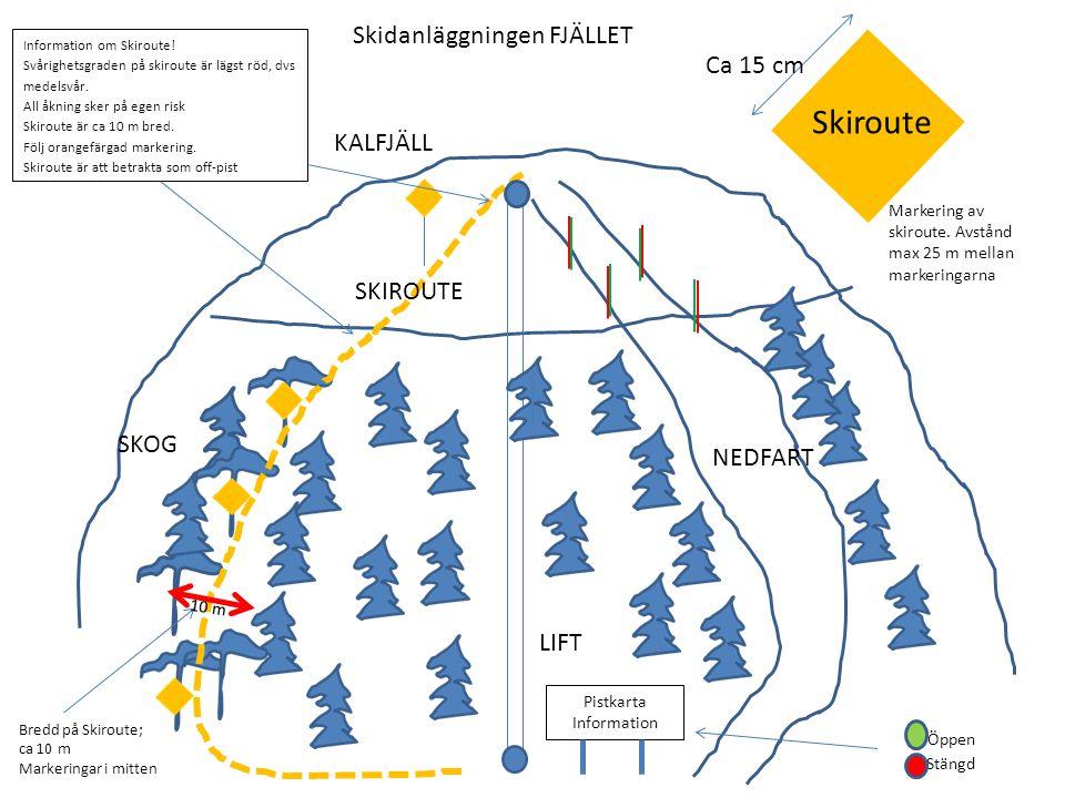 Sammanfattande riktlinjer för Skiroute Markerad, men ej kontrollerad eller preparerad route för utförsåkare och snowboardåkare Säkrad för laviner Markerad med orange färgade skyltar.