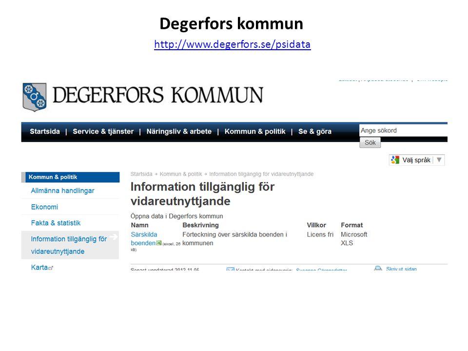 Degerfors kommun http://www.degerfors.se/psidata