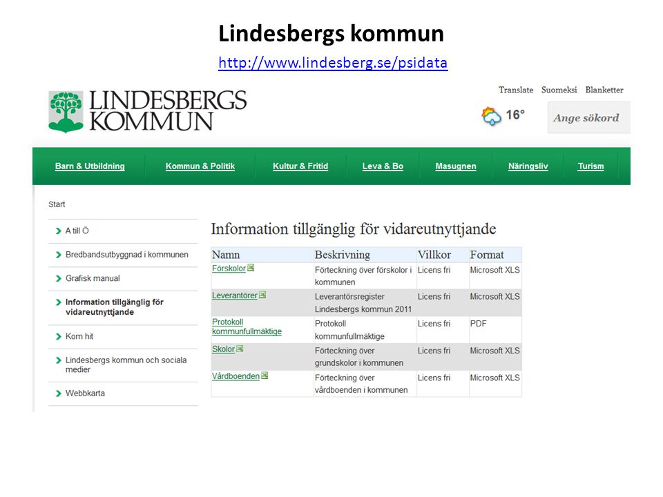 Lindesbergs kommun http://www.lindesberg.se/psidata