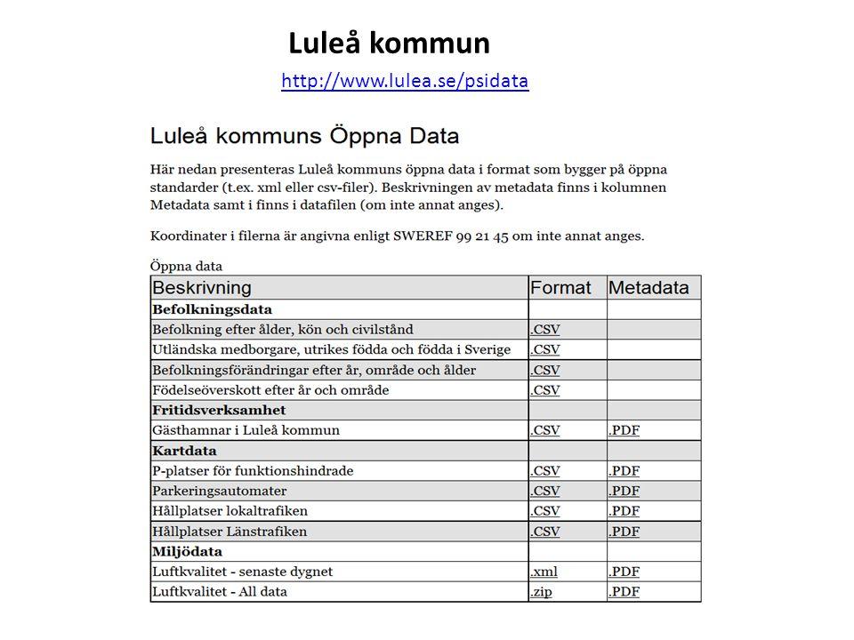 Luleå kommun http://www.lulea.se/psidata