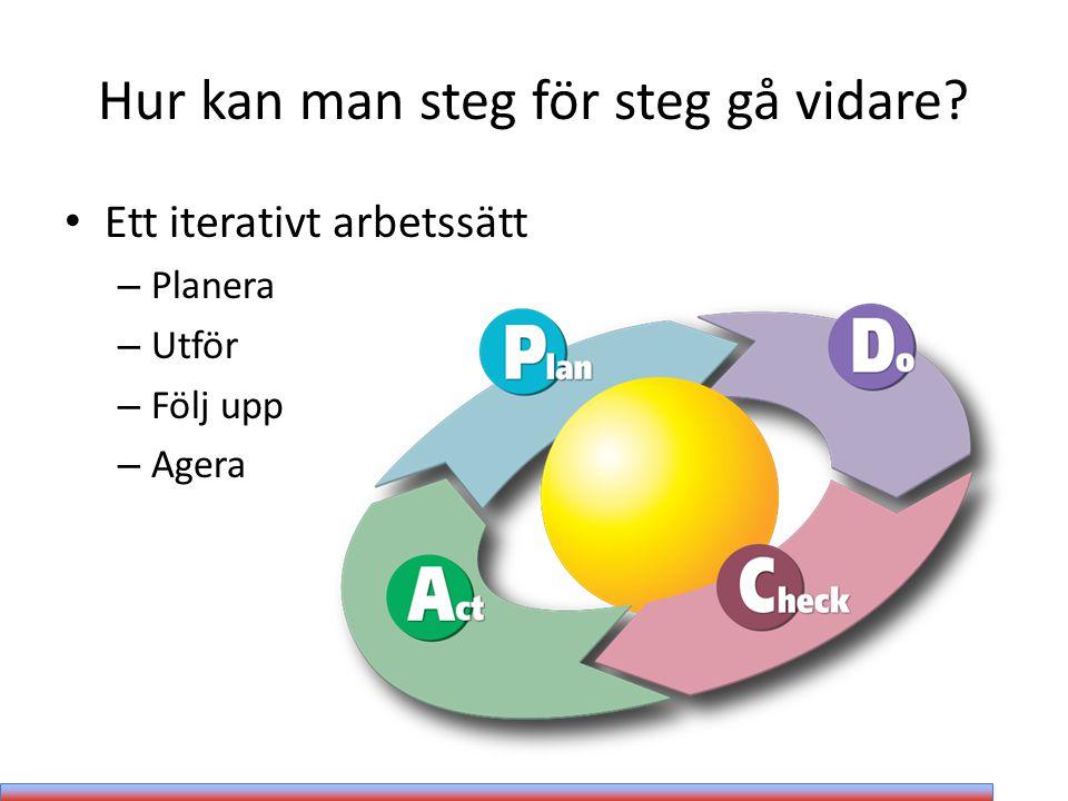 Hur kan man steg för steg gå vidare? Ett iterativt arbetssätt – Planera – Utför – Följ upp – Agera