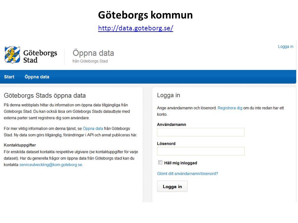 Stockholms kommun http://open.stockholm.se/oppna-data