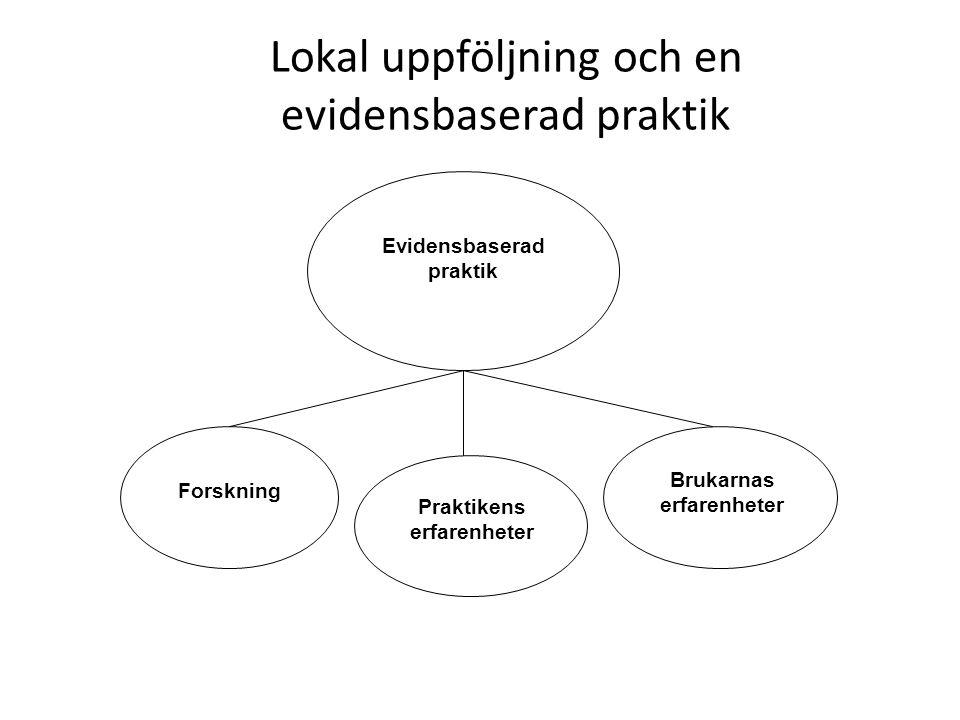 2 Lokal uppföljning och en evidensbaserad praktik Forskning Praktikens erfarenheter Brukarnas erfarenheter Evidensbaserad praktik