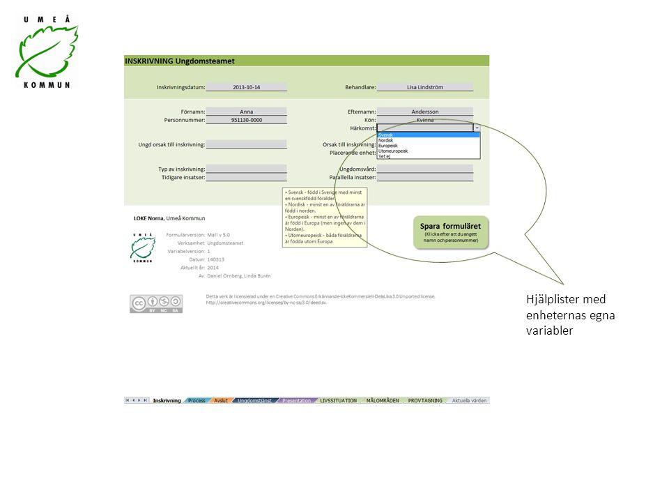 Hjälplister med enheternas egna variabler