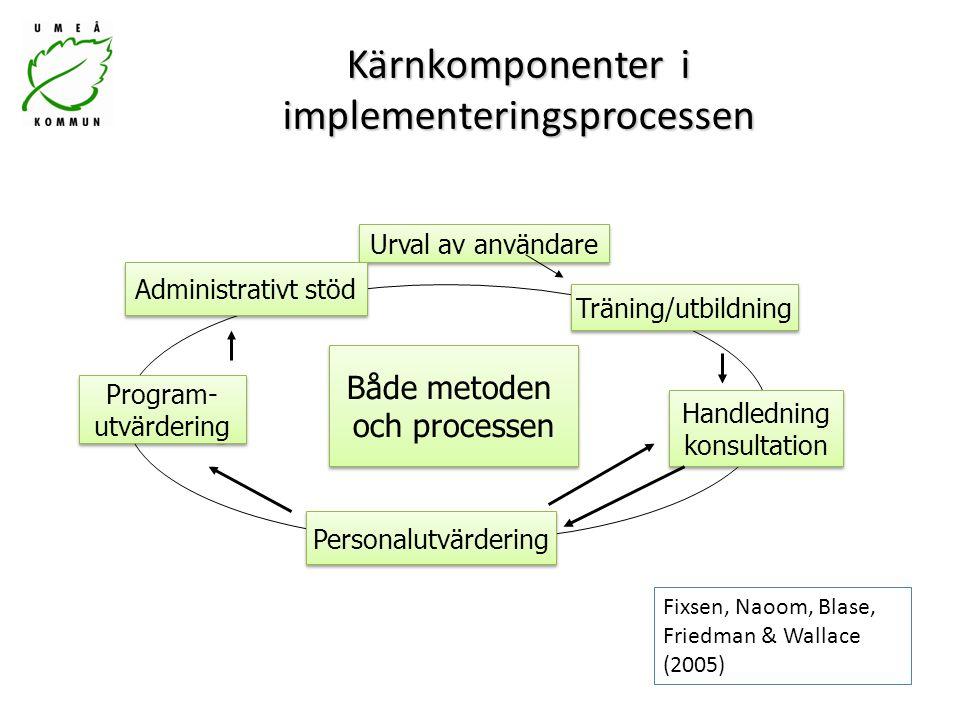 Kärnkomponenter i implementeringsprocessen Urval av användare Träning/utbildning Handledning konsultation Handledning konsultation Personalutvärdering Program- utvärdering Program- utvärdering Administrativt stöd Både metoden och processen Både metoden och processen Fixsen, Naoom, Blase, Friedman & Wallace (2005)