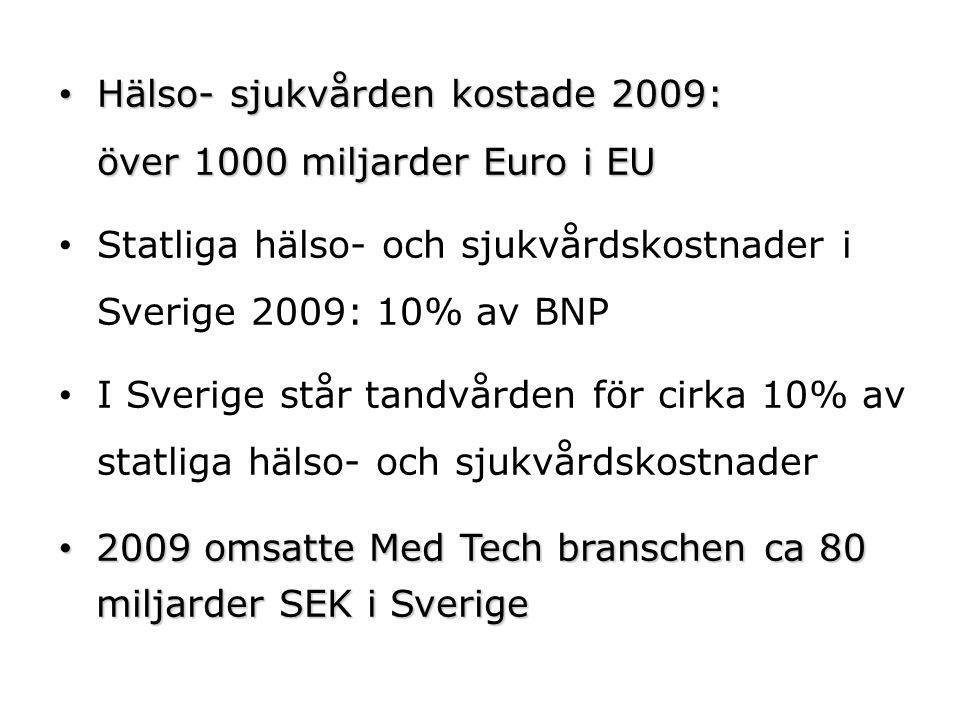Hälso- sjukvården kostade 2009: över 1000 miljarder Euro i EU Hälso- sjukvården kostade 2009: över 1000 miljarder Euro i EU Statliga hälso- och sjukvårdskostnader i Sverige 2009: 10% av BNP I Sverige står tandvården för cirka 10% av statliga hälso- och sjukvårdskostnader 2009 omsatte Med Tech branschen ca 80 miljarder SEK i Sverige 2009 omsatte Med Tech branschen ca 80 miljarder SEK i Sverige